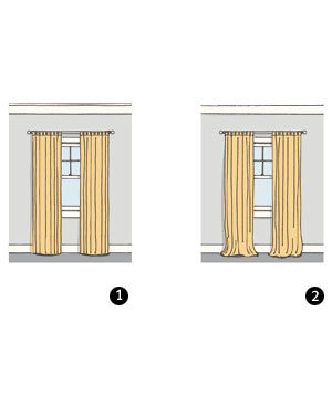 How Long Should Curtains Be? | Your Guide to Curtains and Window ...