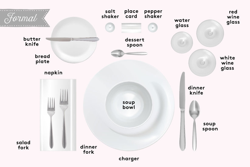How to Set a Table: Basic, Casual and Formal Table Settings | Real ...